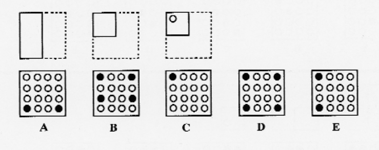 Dat 2017: perceptual ability test (pat) section! Dat cracker blog.